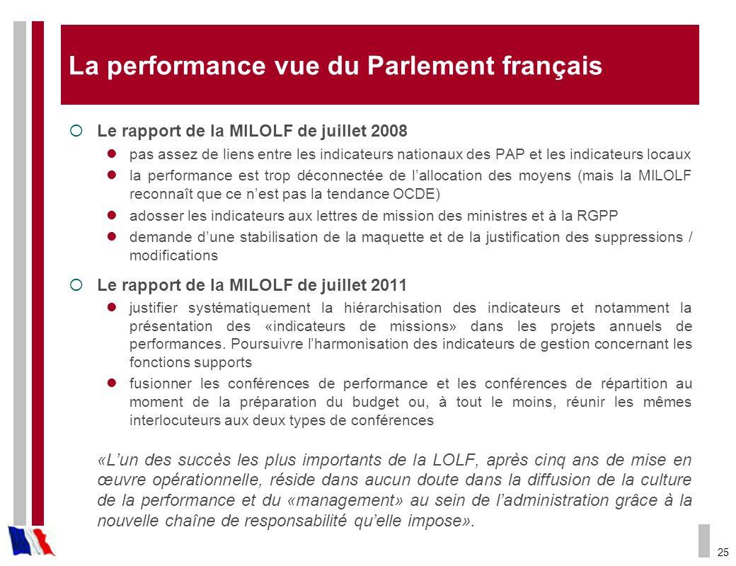 25 Le rapport de la MILOLF de juillet 2008 pas assez de liens entre les indicateurs nationaux des PAP et les indicateurs locaux la performance est tro
