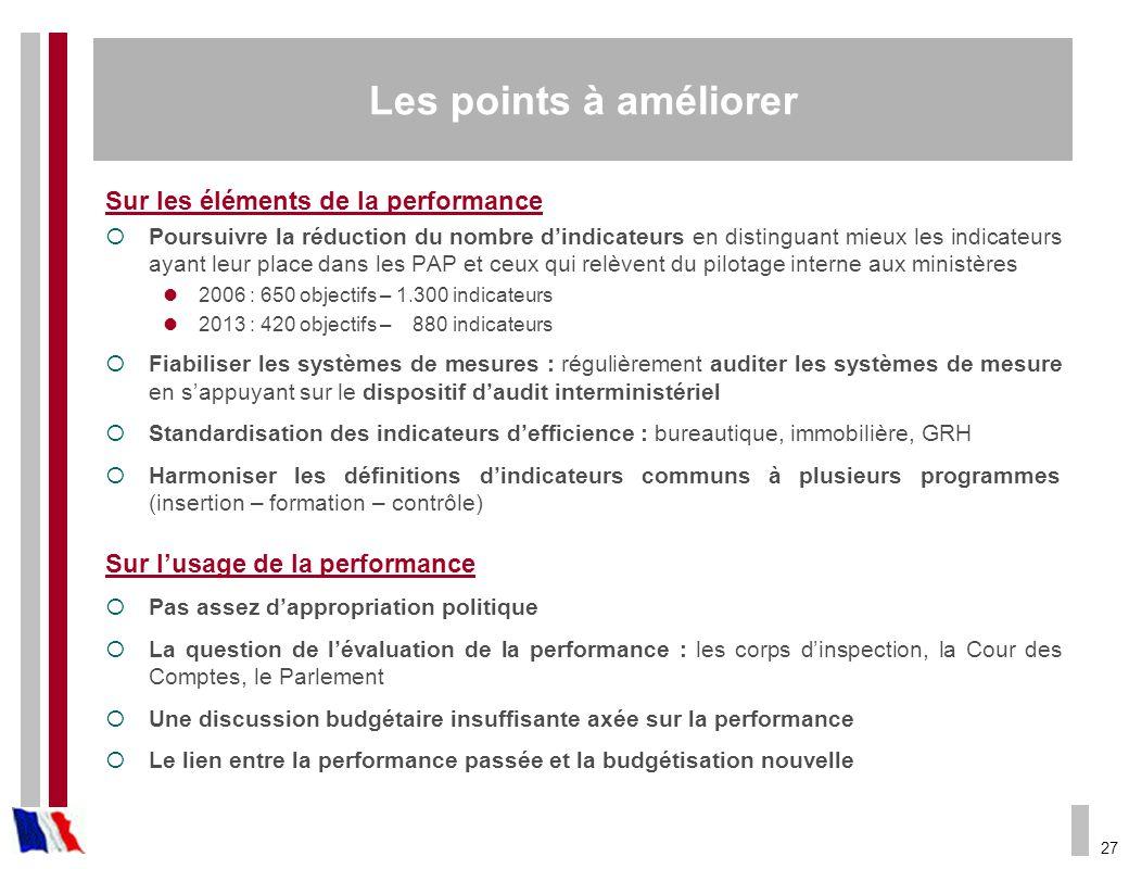 27 Les points à améliorer Sur les éléments de la performance Poursuivre la réduction du nombre dindicateurs en distinguant mieux les indicateurs ayant