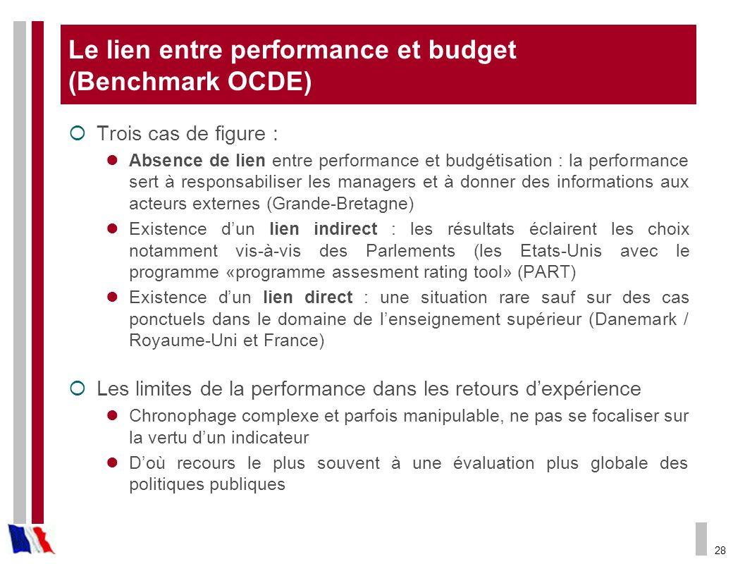 28 Le lien entre performance et budget (Benchmark OCDE) Trois cas de figure : Absence de lien entre performance et budgétisation : la performance sert