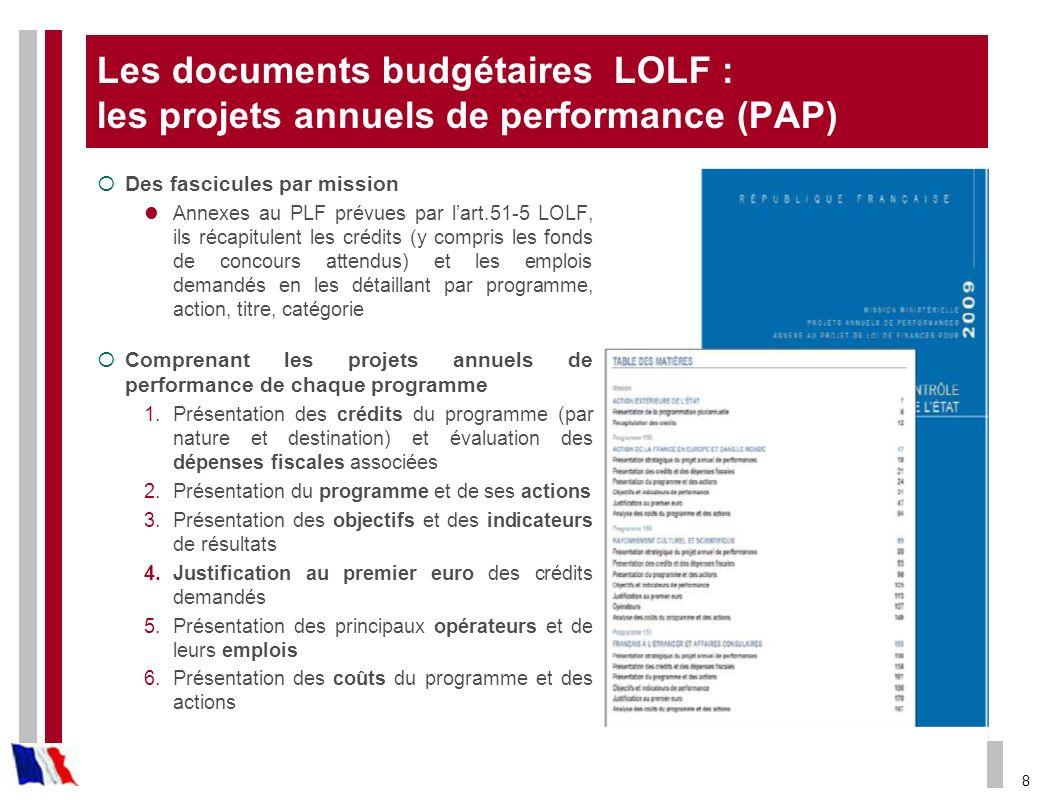 9 Les documents budgétaires LOLF : les rapports annuels de performance (RAP) Des fascicules par mission Annexes au PLF prévues par lart.54-4 LOLF Comprenant les rapports annuels de performance de chaque programme 1.Un bilan stratégique signé du responsable de programme 2.Un rappel de la présentation du programme 3.Pour chaque objectif, les résultats attendus et obtenus des indicateurs, et une analyse des résultats 4.La justification au premier euro, pour chaque titre, des mouvements de crédits et des dépenses constatées 5.Une présentation des réalisations effectives des principaux opérateurs et des emplois effectivement rémunérés 6.La présentation des coûts complets du programme et de ses actions