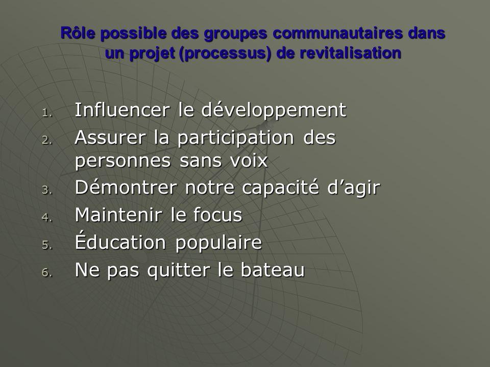 Rôle possible des groupes communautaires dans un projet (processus) de revitalisation 1. Influencer le développement 2. Assurer la participation des p
