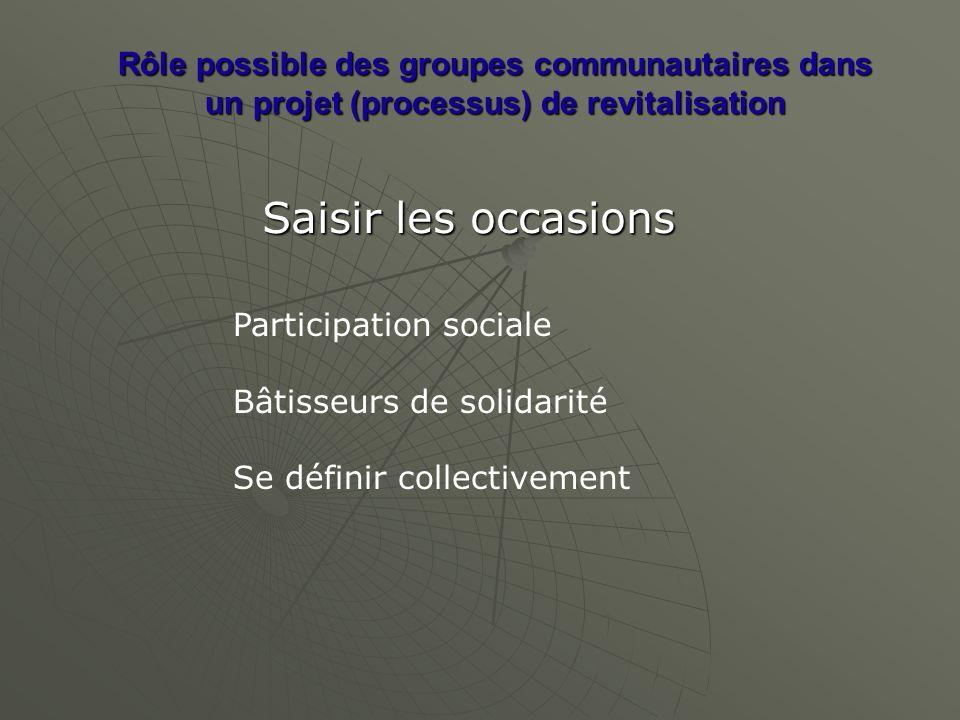 Rôle possible des groupes communautaires dans un projet (processus) de revitalisation Saisir les occasions Participation sociale Bâtisseurs de solidarité Se définir collectivement