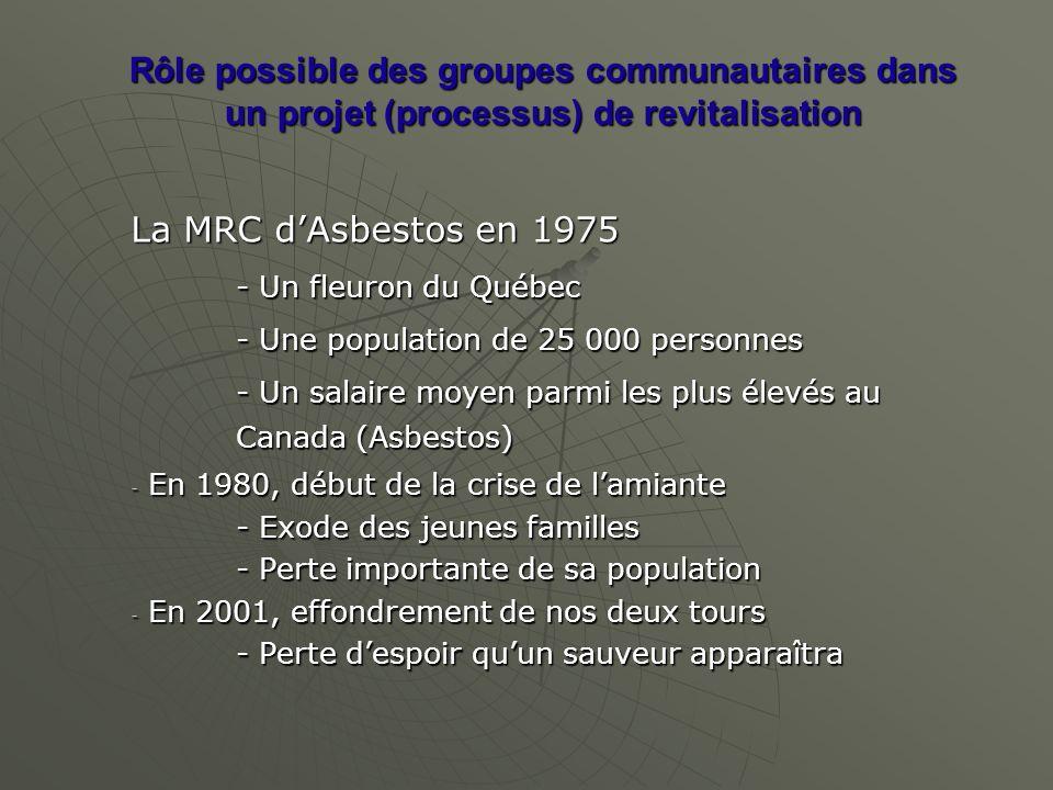 Rôle possible des groupes communautaires dans un projet (processus) de revitalisation La MRC dAsbestos en 1975 - Un fleuron du Québec - Une population de 25 000 personnes - Un salaire moyen parmi les plus élevés au Canada (Asbestos) - En 1980, début de la crise de lamiante - Exode des jeunes familles - Perte importante de sa population - En 2001, effondrement de nos deux tours - Perte despoir quun sauveur apparaîtra