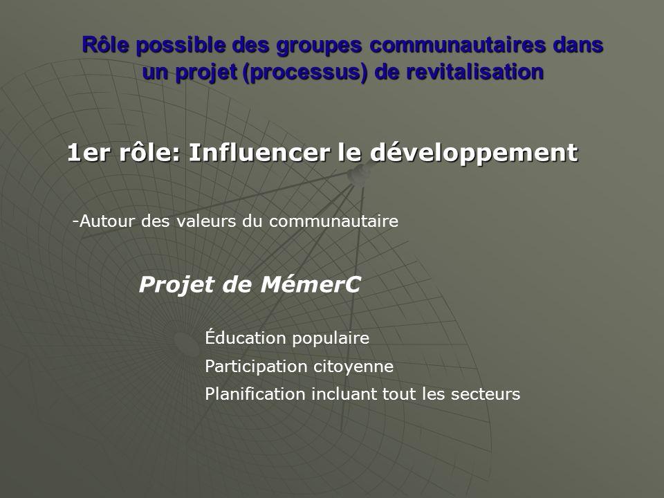 Rôle possible des groupes communautaires dans un projet (processus) de revitalisation 1er rôle: Influencer le développement -Autour des valeurs du communautaire Projet de MémerC Éducation populaire Participation citoyenne Planification incluant tout les secteurs