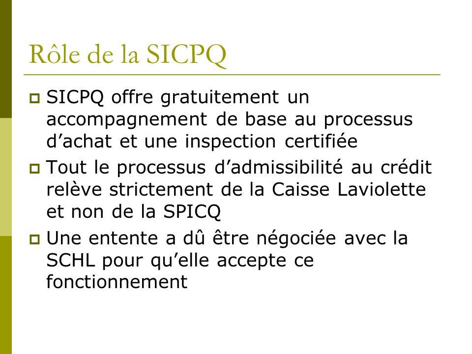 Rôle de la SICPQ SICPQ offre gratuitement un accompagnement de base au processus dachat et une inspection certifiée Tout le processus dadmissibilité au crédit relève strictement de la Caisse Laviolette et non de la SPICQ Une entente a dû être négociée avec la SCHL pour quelle accepte ce fonctionnement