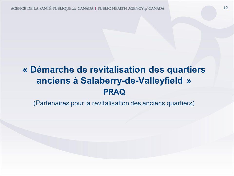 12 « Démarche de revitalisation des quartiers anciens à Salaberry-de-Valleyfield » PRAQ (P artenaires pour la revitalisation des anciens quartiers)