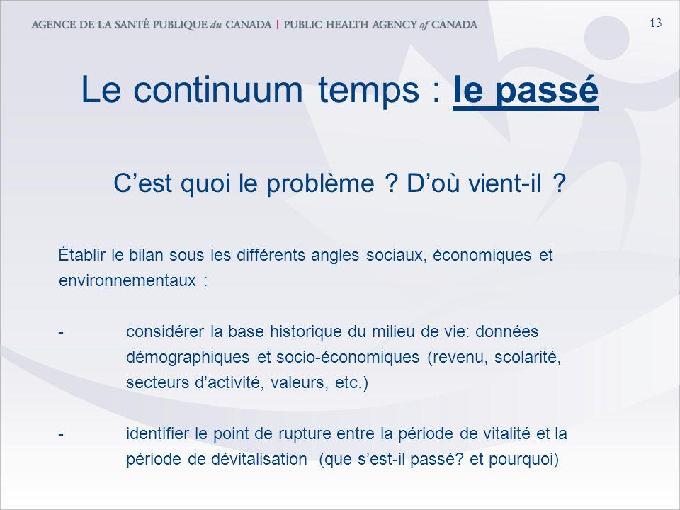 13 Le continuum temps : le passé Cest quoi le problème .