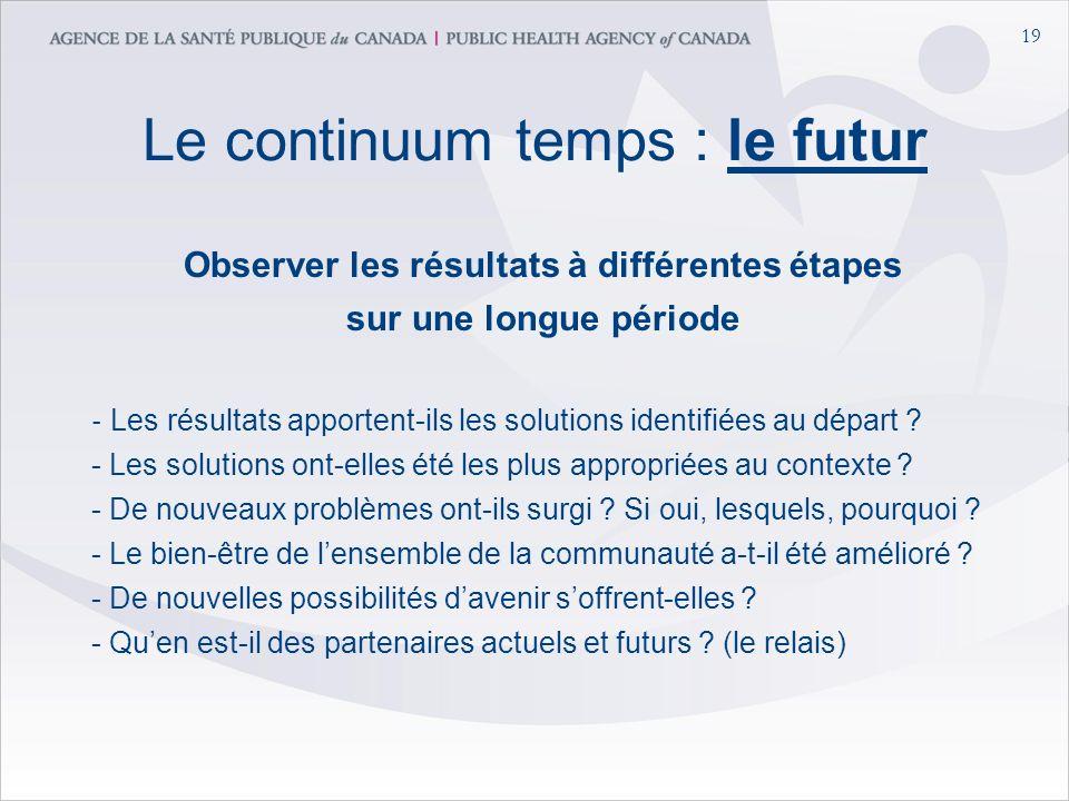 19 Le continuum temps : le futur Observer les résultats à différentes étapes sur une longue période - Les résultats apportent-ils les solutions identifiées au départ .