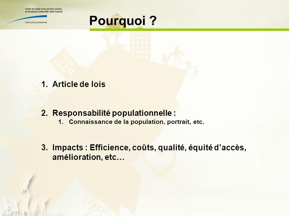 1.Article de lois 2.Responsabilité populationnelle : 1.Connaissance de la population, portrait, etc.