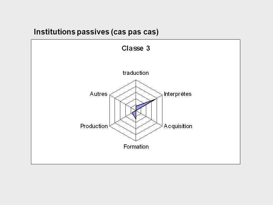 Institutions passives (cas pas cas)