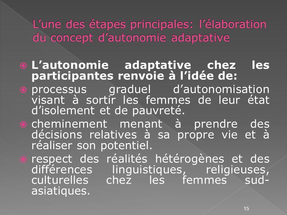 Lautonomie adaptative chez les participantes renvoie à lidée de: processus graduel dautonomisation visant à sortir les femmes de leur état disolement et de pauvreté.