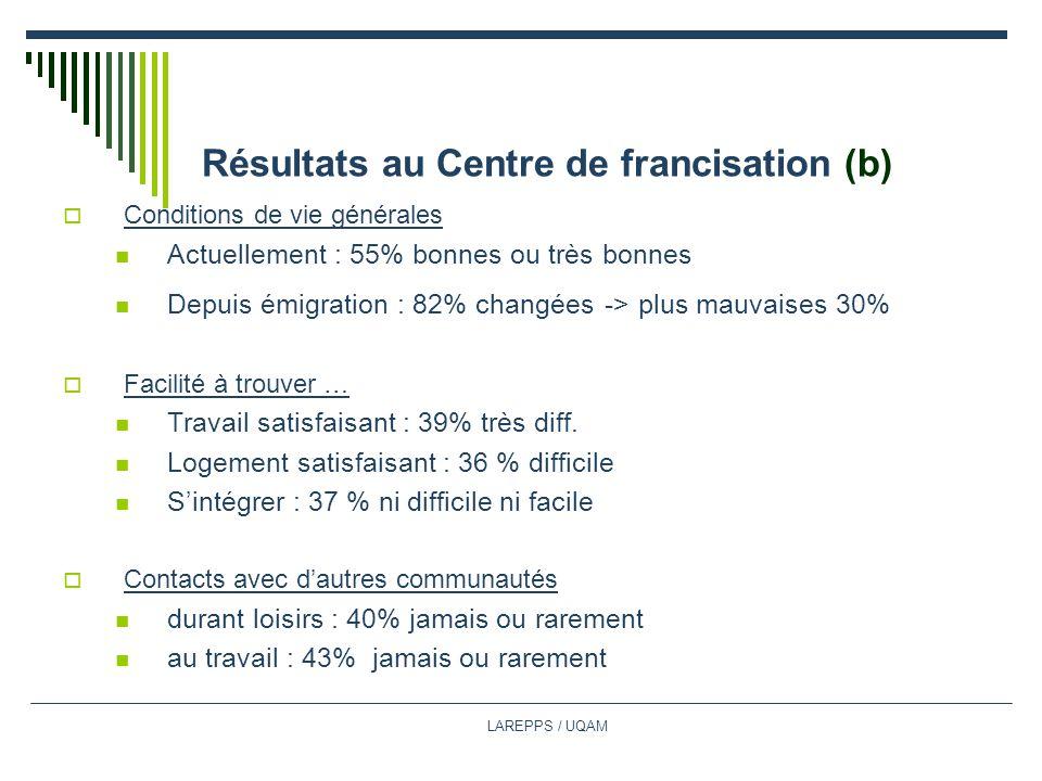 LAREPPS / UQAM Résultats au Centre de francisation (b) Conditions de vie générales Actuellement : 55% bonnes ou très bonnes Depuis émigration : 82% changées -> plus mauvaises 30% Facilité à trouver … Travail satisfaisant : 39% très diff.