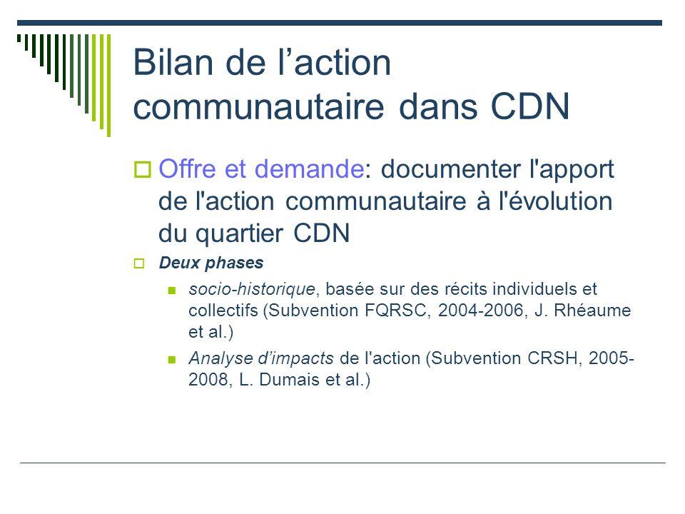 Bilan de laction communautaire dans CDN Offre et demande: documenter l apport de l action communautaire à l évolution du quartier CDN Deux phases socio-historique, basée sur des récits individuels et collectifs (Subvention FQRSC, 2004-2006, J.