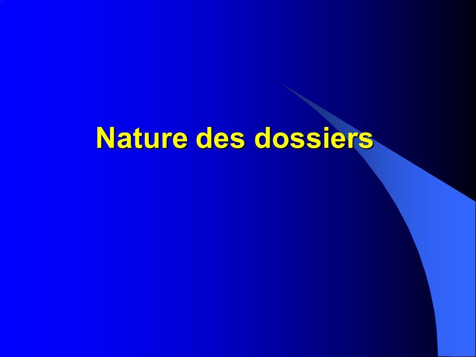 Nature des dossiers
