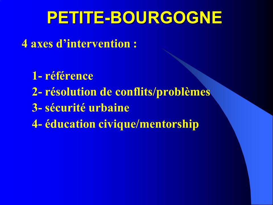 PETITE-BOURGOGNE 4 axes dintervention : 1- référence 2- résolution de conflits/problèmes 3- sécurité urbaine 4- éducation civique/mentorship