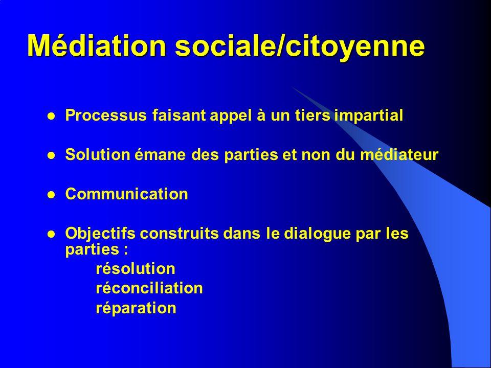 Médiation sociale/citoyenne Processus faisant appel à un tiers impartial Solution émane des parties et non du médiateur Communication Objectifs construits dans le dialogue par les parties : résolution réconciliation réparation