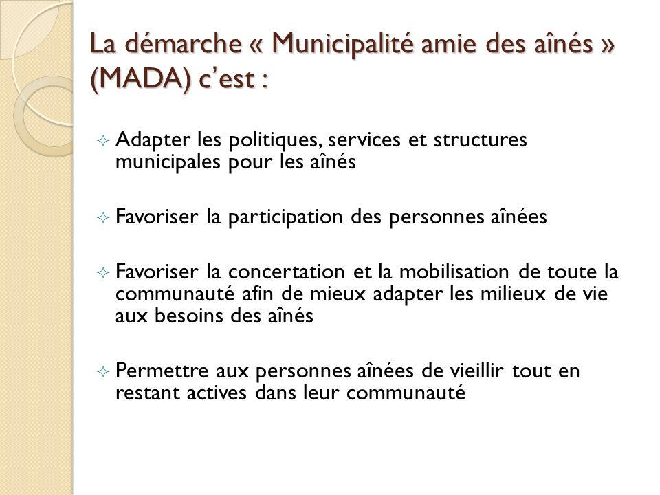La démarche « Municipalité amie des aînés » (MADA) cest : Adapter les politiques, services et structures municipales pour les aînés Favoriser la parti