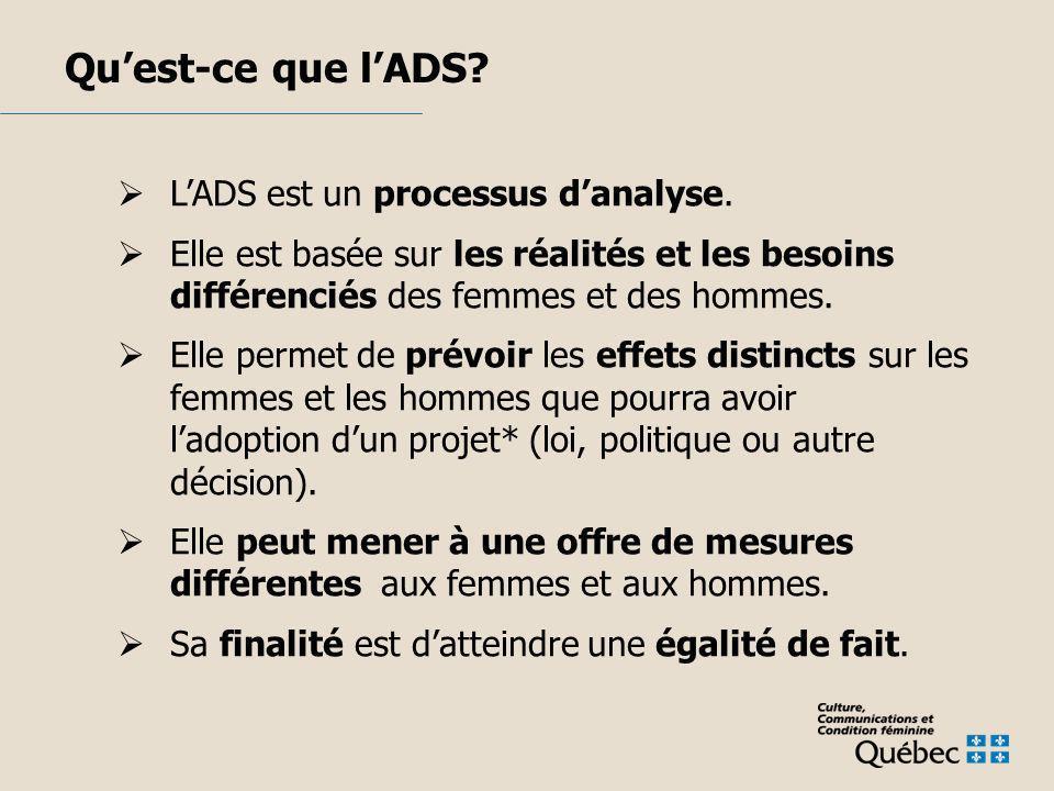 LADS est un processus danalyse.