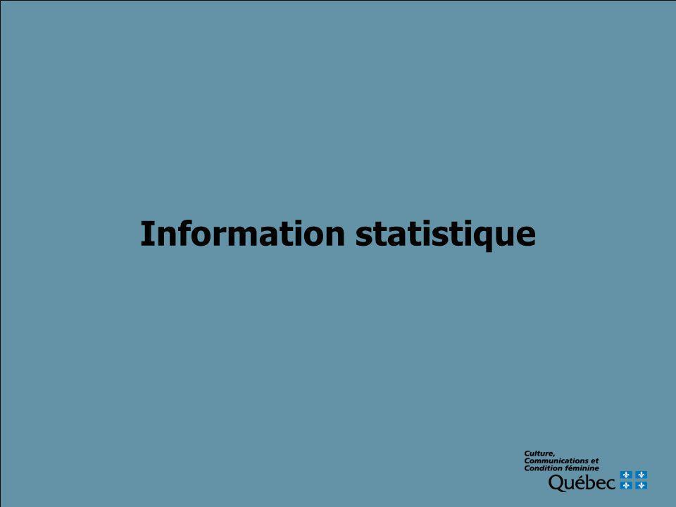 Information statistique