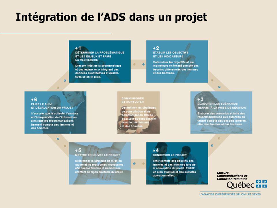 Intégration de lADS dans un projet