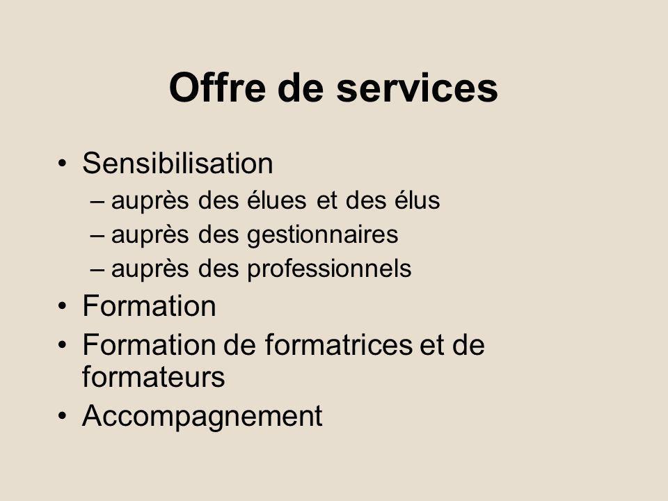 Offre de services Sensibilisation –auprès des élues et des élus –auprès des gestionnaires –auprès des professionnels Formation Formation de formatrices et de formateurs Accompagnement