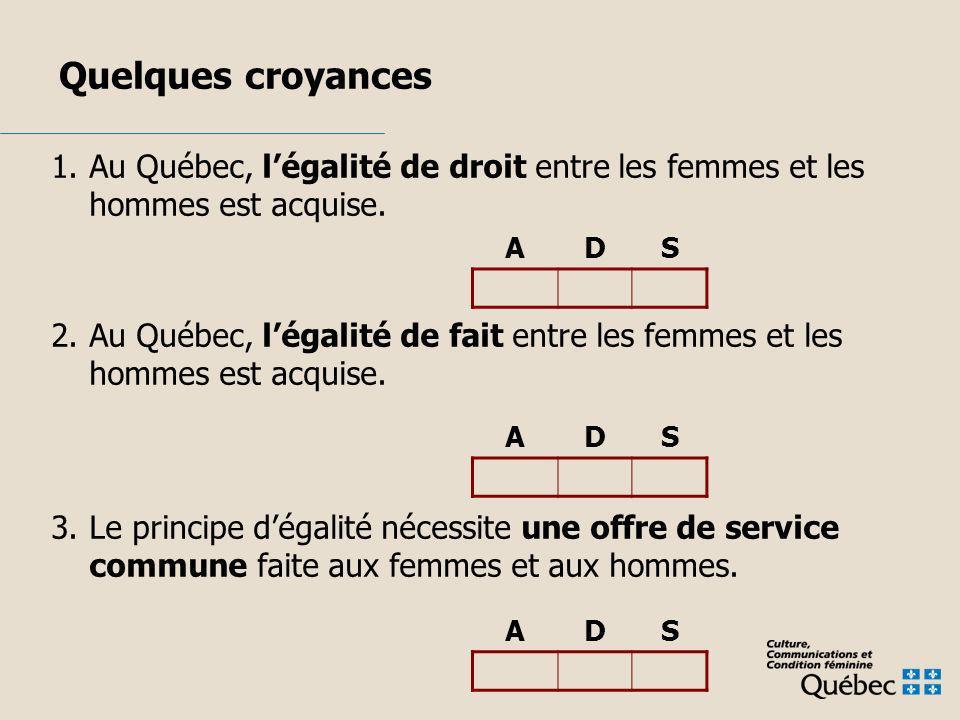 1.Au Québec, légalité de droit entre les femmes et les hommes est acquise.