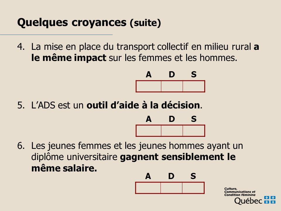 Quelques croyances (suite) 4.La mise en place du transport collectif en milieu rural a le même impact sur les femmes et les hommes.