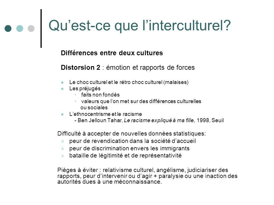 Quest-ce que linterculturel? Différences entre deux cultures Distorsion 2 : émotion et rapports de forces Le choc culturel et le rétro choc culturel (