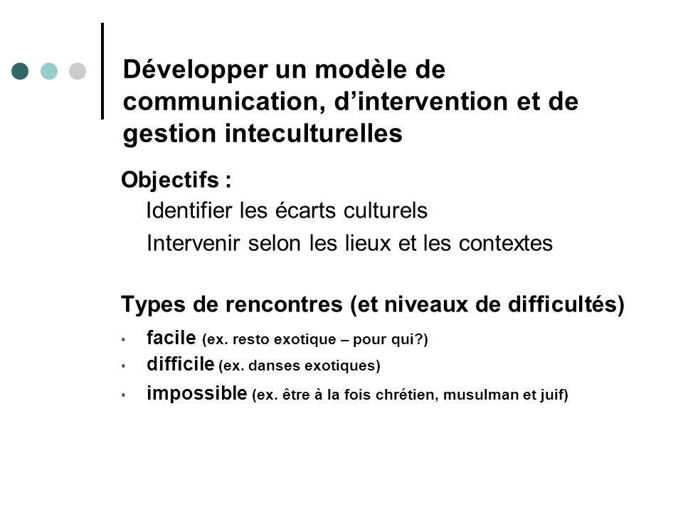 Développer un modèle de communication, dintervention et de gestion inteculturelles Objectifs : Identifier les écarts culturels Intervenir selon les li