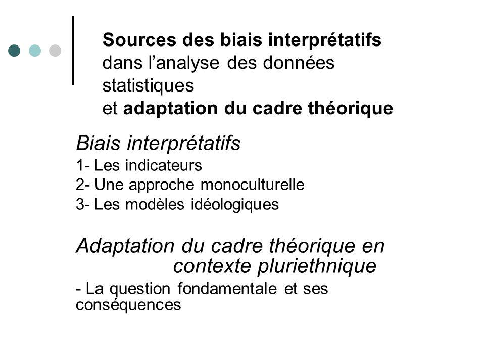Sources des biais interprétatifs dans lanalyse des données statistiques et adaptation du cadre théorique Biais interprétatifs 1- Les indicateurs 2- Un