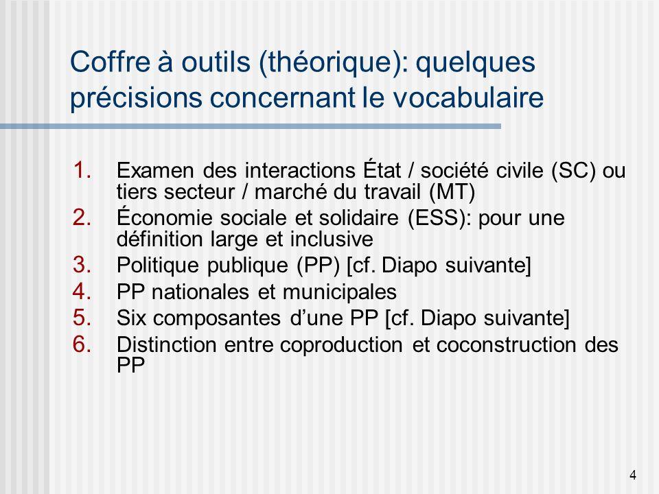 5 Le concept de politiques publiques (PP) 1.