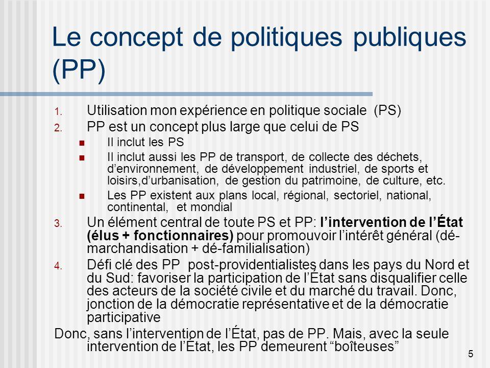 6 Six composantes des PP 1.Identification des grandes finalités 2.