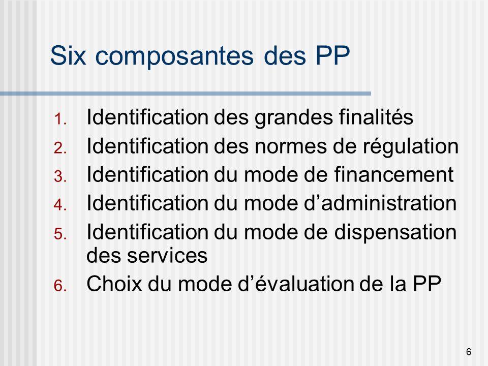 6 Six composantes des PP 1. Identification des grandes finalités 2.