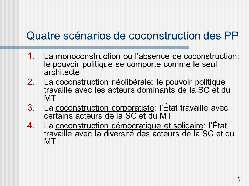 10 Conditions facilitantes pour lémergence de PP relevant du scénario no 4 1.