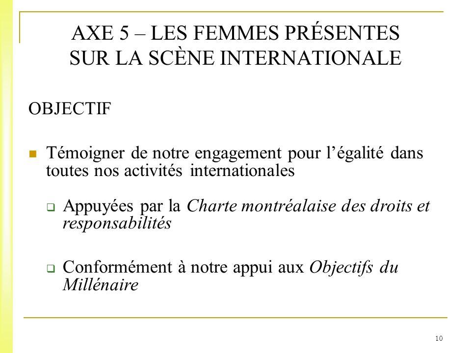 10 AXE 5 – LES FEMMES PRÉSENTES SUR LA SCÈNE INTERNATIONALE OBJECTIF Témoigner de notre engagement pour légalité dans toutes nos activités internationales Appuyées par la Charte montréalaise des droits et responsabilités Conformément à notre appui aux Objectifs du Millénaire