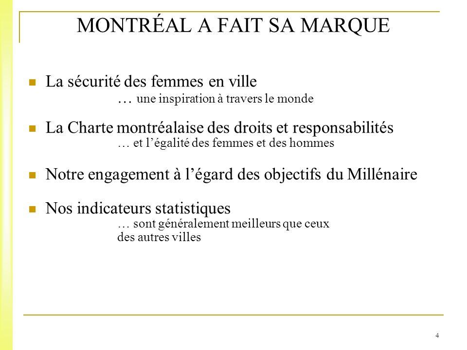 4 MONTRÉAL A FAIT SA MARQUE La sécurité des femmes en ville … une inspiration à travers le monde La Charte montréalaise des droits et responsabilités … et légalité des femmes et des hommes Notre engagement à légard des objectifs du Millénaire Nos indicateurs statistiques … sont généralement meilleurs que ceux des autres villes