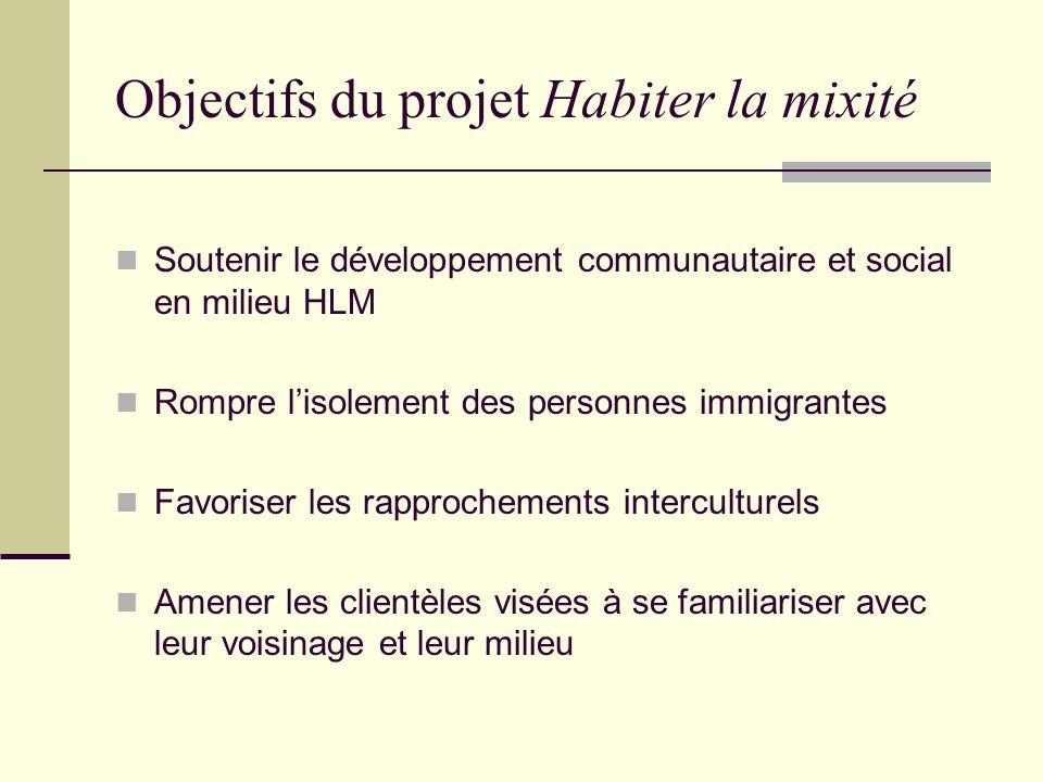 Objectifs du projet Habiter la mixité Soutenir le développement communautaire et social en milieu HLM Rompre lisolement des personnes immigrantes Favoriser les rapprochements interculturels Amener les clientèles visées à se familiariser avec leur voisinage et leur milieu