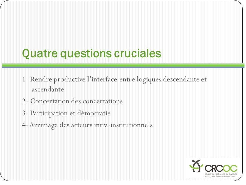 Quatre questions cruciales 1- Rendre productive linterface entre logiques descendante et ascendante 2- Concertation des concertations 3- Participation