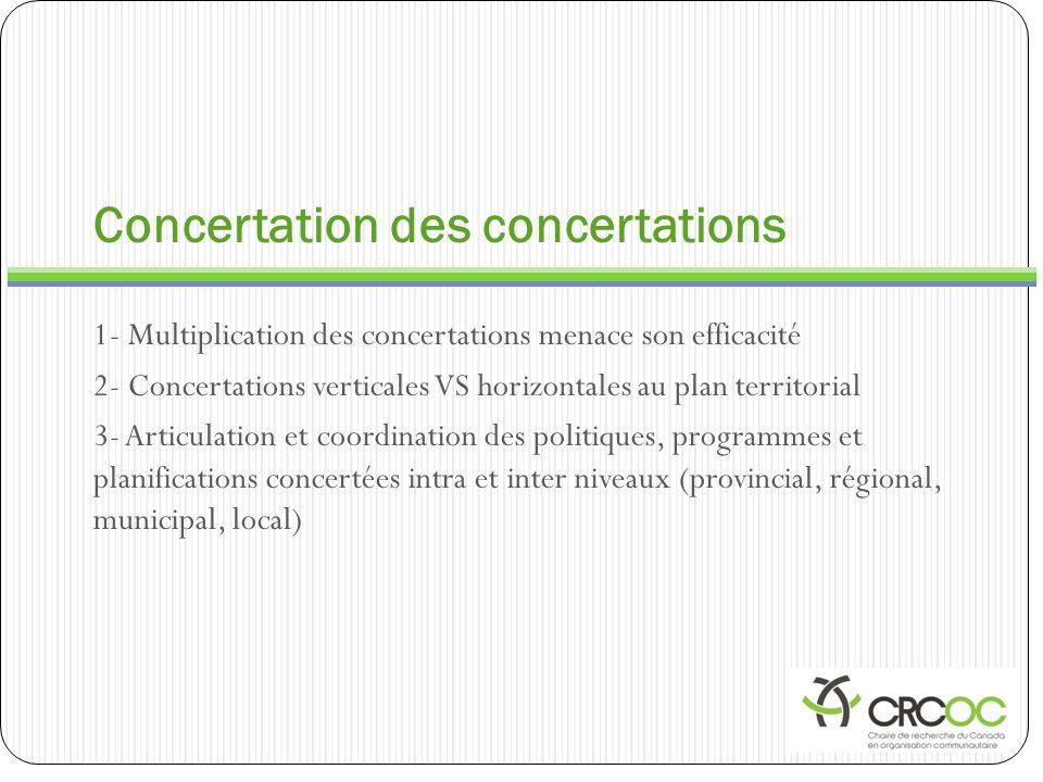 Concertation des concertations 1- Multiplication des concertations menace son efficacité 2- Concertations verticales VS horizontales au plan territori