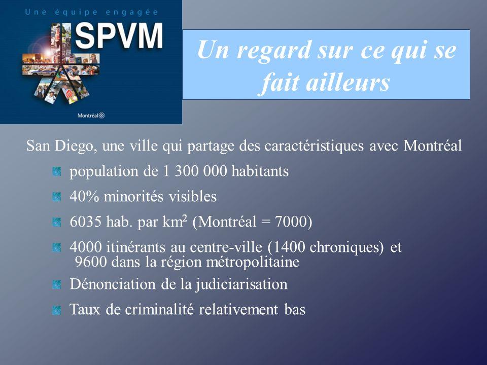 Un regard sur ce qui se fait ailleurs San Diego, une ville qui partage des caractéristiques avec Montréal population de 1 300 000 habitants 40% minorités visibles 6035 hab.