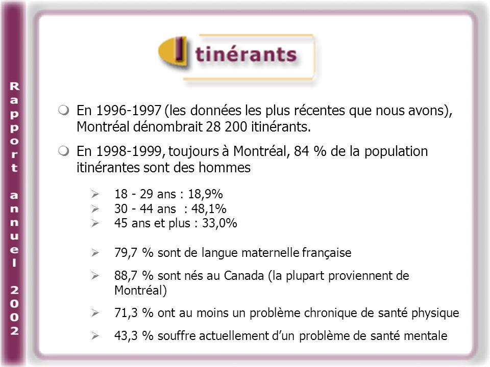 En 1996-1997 (les données les plus récentes que nous avons), Montréal dénombrait 28 200 itinérants.