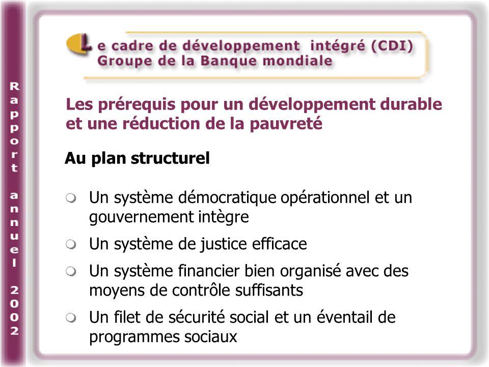 Les prérequis pour un développement durable et une réduction de la pauvreté Au plan structurel Un système démocratique opérationnel et un gouvernement intègre Un système de justice efficace Un système financier bien organisé avec des moyens de contrôle suffisants Un filet de sécurité social et un éventail de programmes sociaux