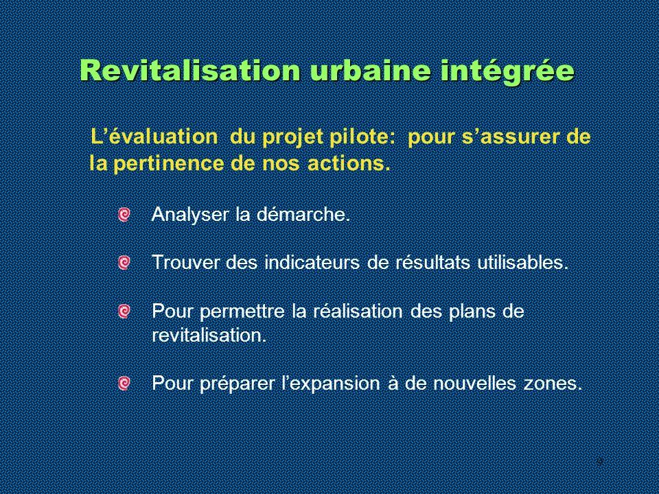 9 Revitalisation urbaine intégrée Lévaluation du projet pilote: pour sassurer de la pertinence de nos actions. Analyser la démarche. Trouver des indic