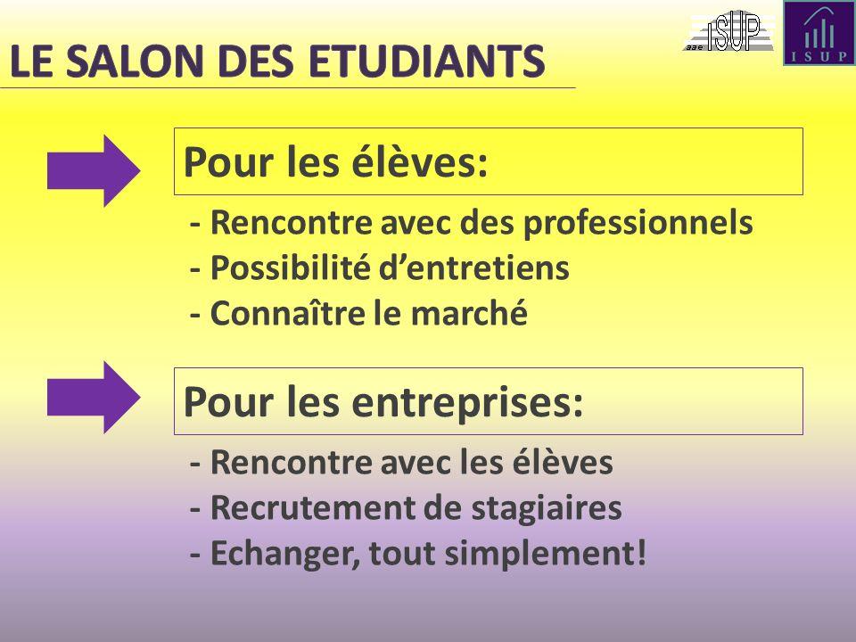 Pour les élèves: - Rencontre avec des professionnels - Possibilité dentretiens - Connaître le marché Pour les entreprises: - Rencontre avec les élèves
