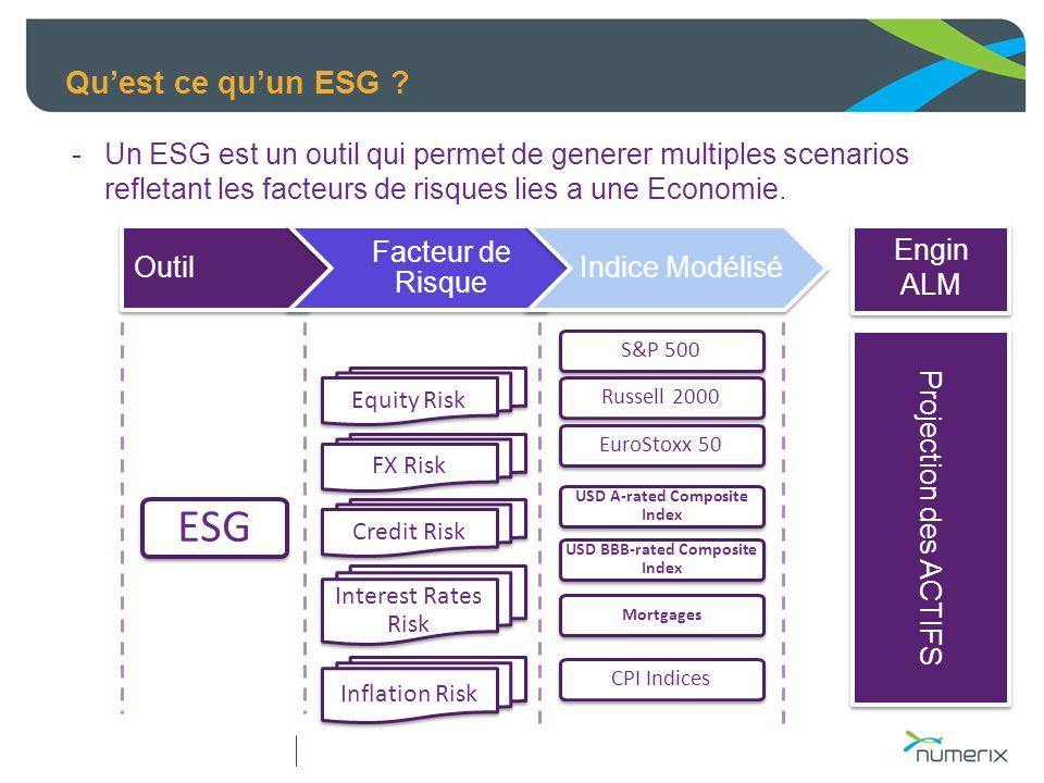 Quest ce quun ESG ? -Un ESG est un outil qui permet de generer multiples scenarios refletant les facteurs de risques lies a une Economie. Outil Facteu