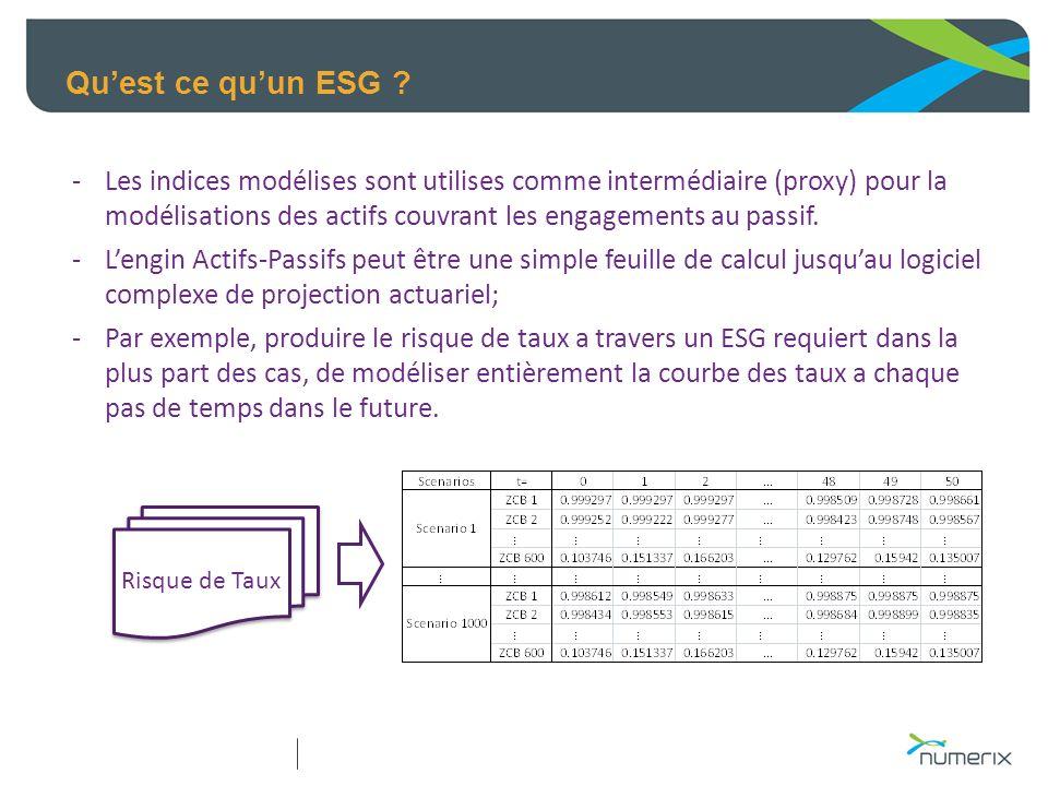 Quest ce quun ESG ? -Les indices modélises sont utilises comme intermédiaire (proxy) pour la modélisations des actifs couvrant les engagements au pass
