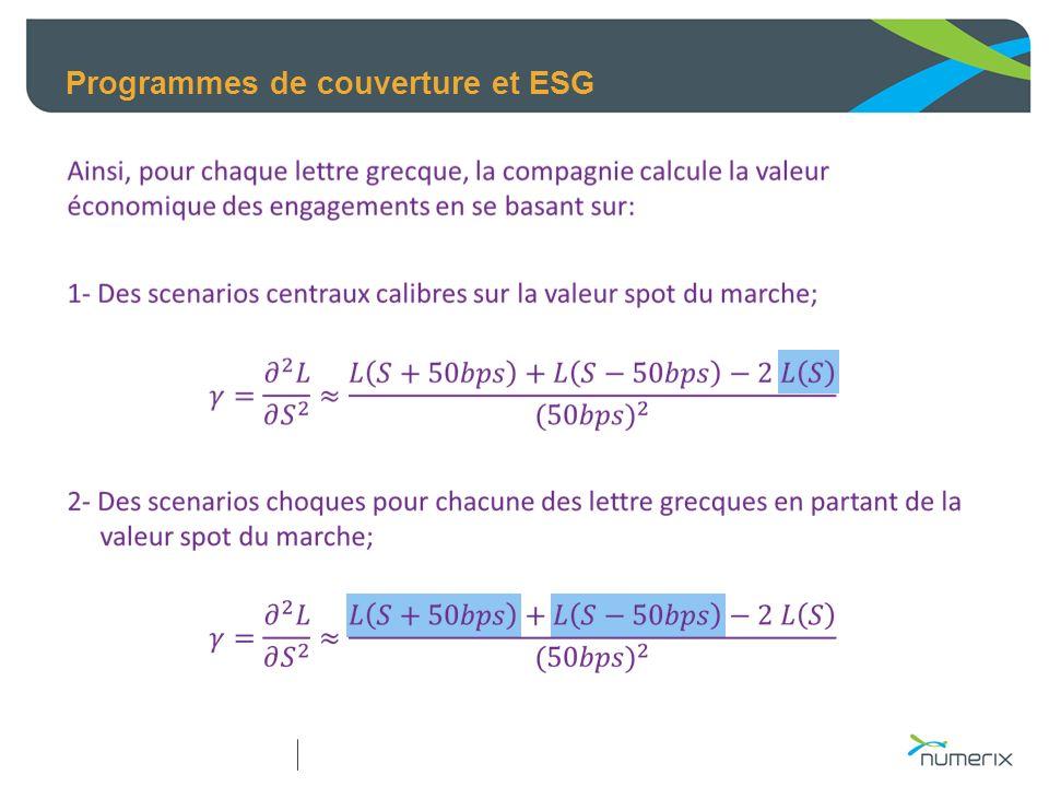 Programmes de couverture et ESG - Exemple En pratique, les volatilités sont des surfaces (ou cubes) et les taux sont des courbes.