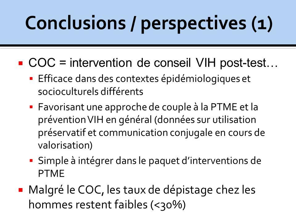COC = intervention de conseil VIH post-test… Efficace dans des contextes épidémiologiques et socioculturels différents Favorisant une approche de coup