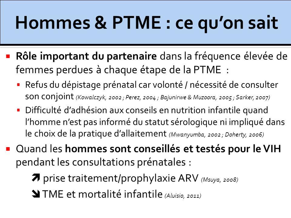 Rôle important du partenaire dans la fréquence élevée de femmes perdues à chaque étape de la PTME : Refus du dépistage prénatal car volonté / nécessit