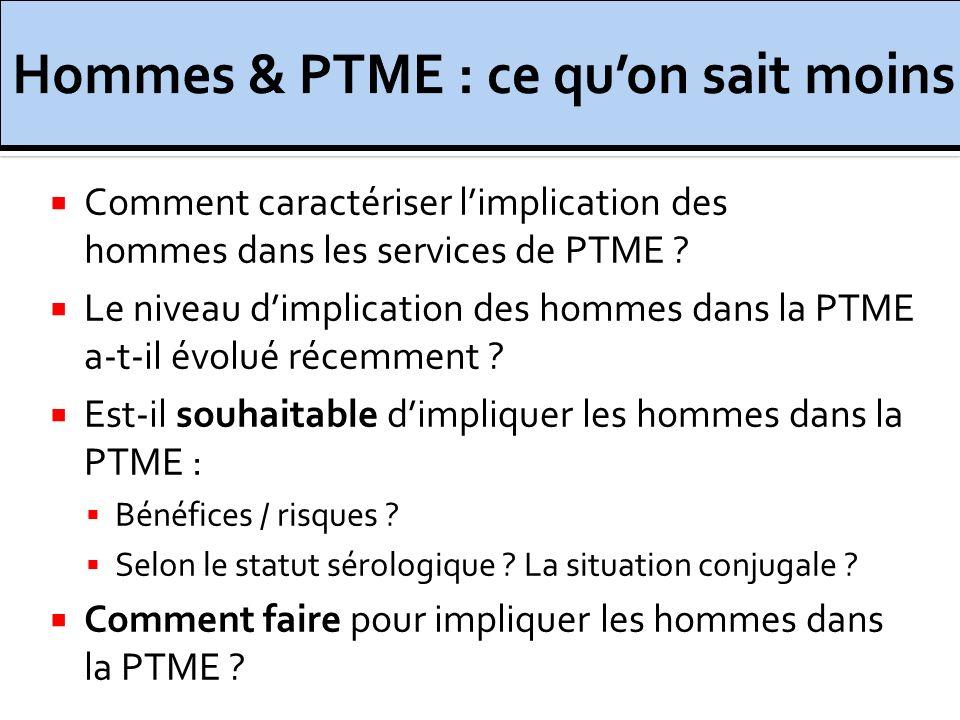 Comment caractériser limplication des hommes dans les services de PTME ? Le niveau dimplication des hommes dans la PTME a-t-il évolué récemment ? Est-